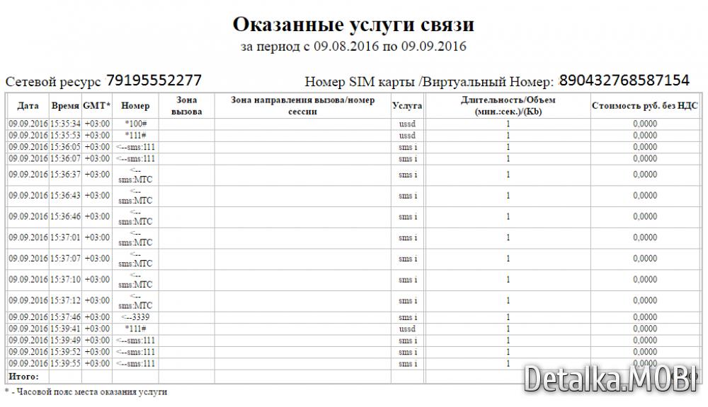 Картинка детализация звонков мтс